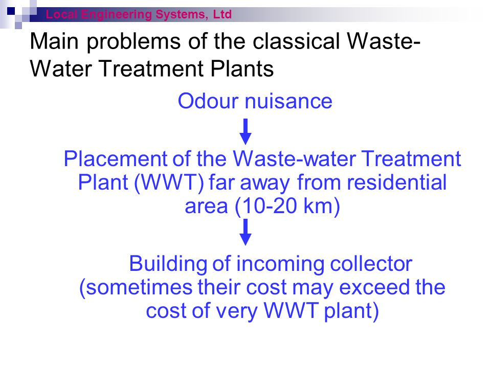 Main problems of the classical Waste- Water Treatment Plants Odour nuisance Placement of the Waste-water Treatment Plant (WWT) far away from residenti