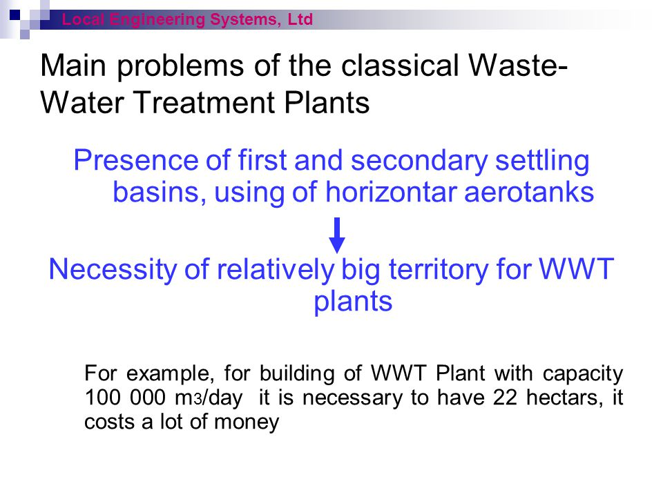 Main problems of the classical Waste- Water Treatment Plants Presence of first and secondary settling basins, using of horizontar aerotanks Necessity
