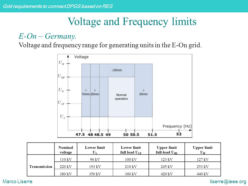 Grid requirements to connect DPGS based on RES Marco Liserre liserre@ieee.org E-On – Germany. Voltage and frequency range for generating units in the