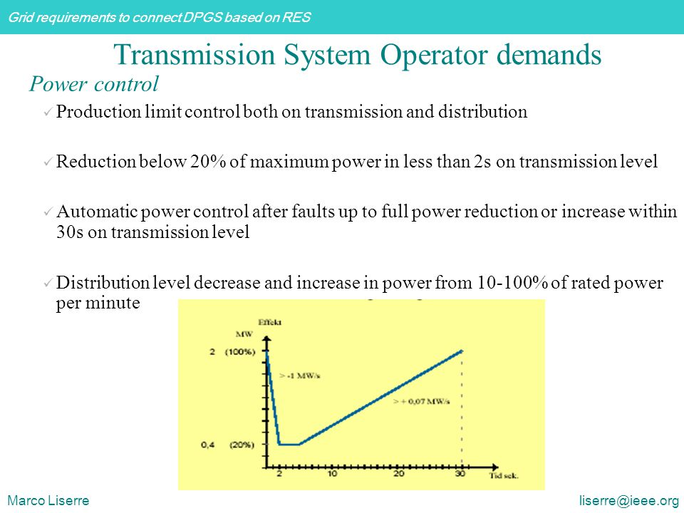 Grid requirements to connect DPGS based on RES Marco Liserre liserre@ieee.org Power control Production limit control both on transmission and distribu