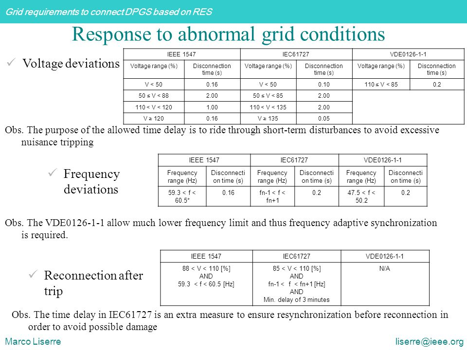 Grid requirements to connect DPGS based on RES Marco Liserre liserre@ieee.org Primary control Insensitive dead band  10 mHz Frequency deviation of  200 mHz it must be possible to activate the total primary control power range required by the power plant in 30 sec and to supply it for at least 15 min.