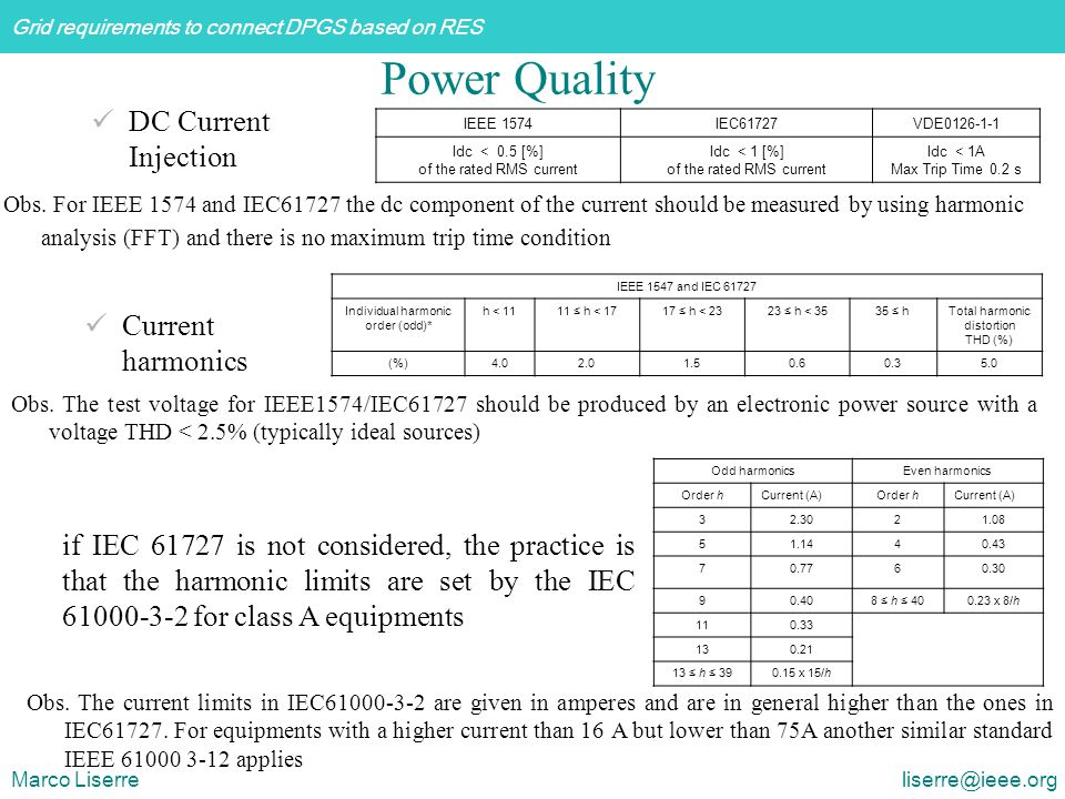 Grid requirements to connect DPGS based on RES Marco Liserre liserre@ieee.org Power Quality DC Current Injection Current harmonics Obs. For IEEE 1574