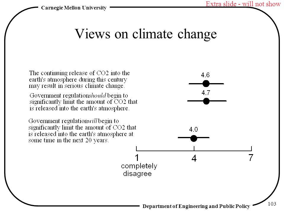 Department of Engineering and Public Policy Carnegie Mellon University 103 Views on climate change Extra slide - will not show