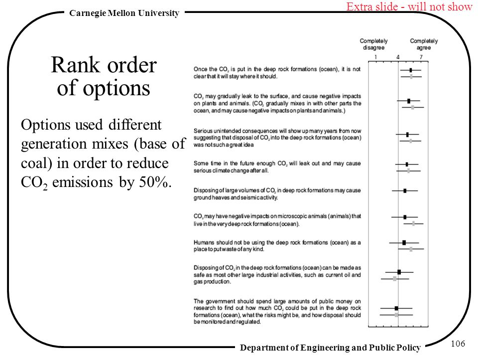 Department of Engineering and Public Policy Carnegie Mellon University 106 Rank order of options Options used different generation mixes (base of coal) in order to reduce CO 2 emissions by 50%.