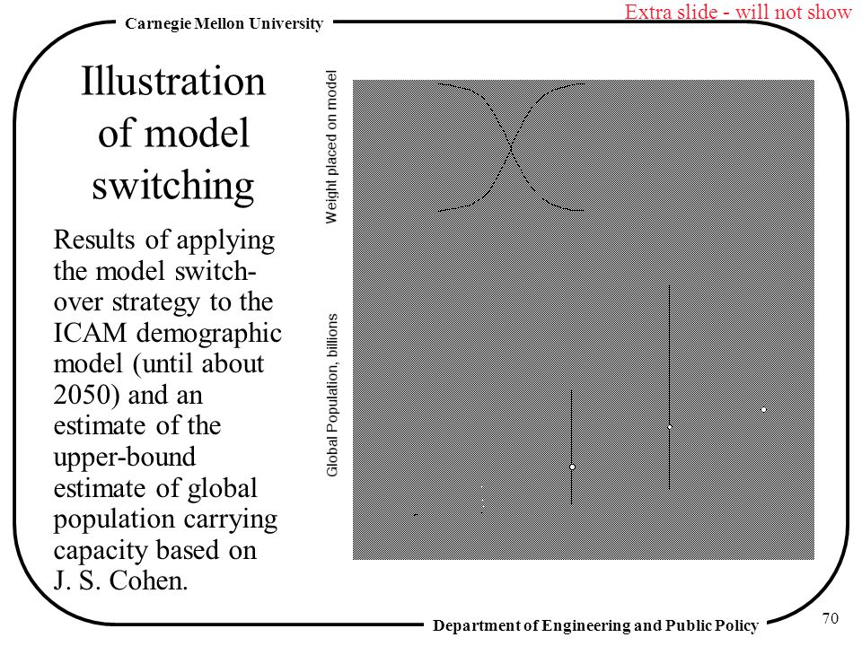Department of Engineering and Public Policy Carnegie Mellon University 70 Illustration of model switching Results of applying the model switch- over strategy to the ICAM demographic model (until about 2050) and an estimate of the upper-bound estimate of global population carrying capacity based on J.