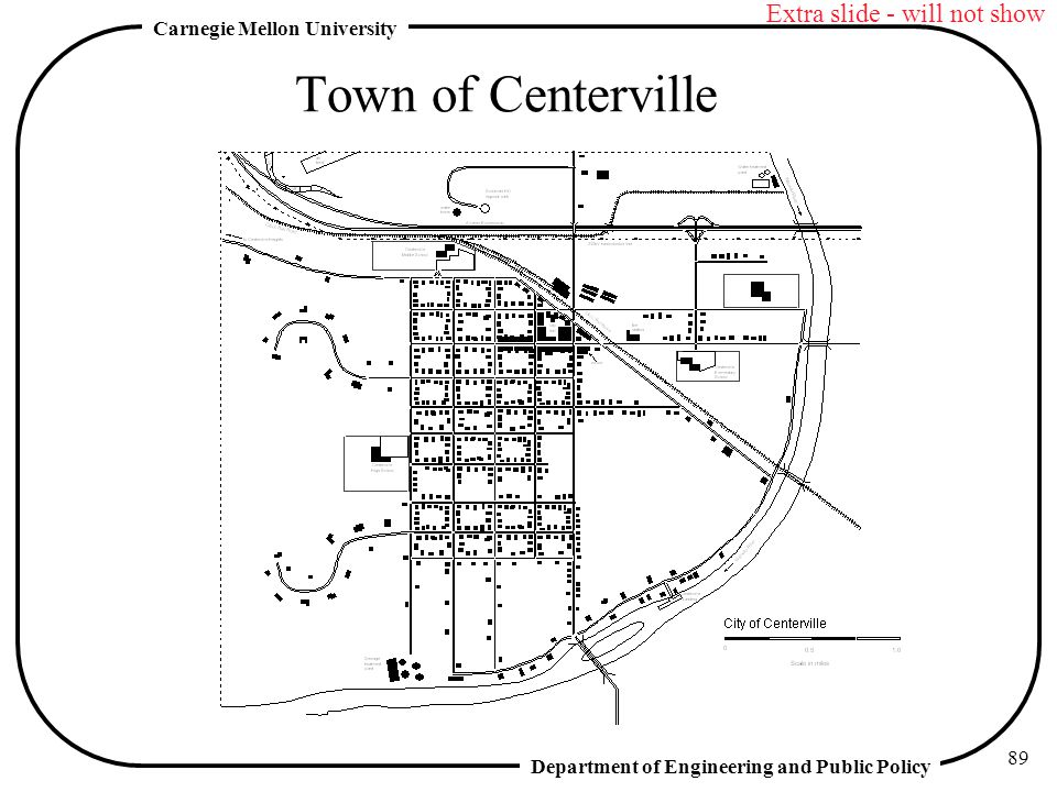 Department of Engineering and Public Policy Carnegie Mellon University 89 Town of Centerville Extra slide - will not show