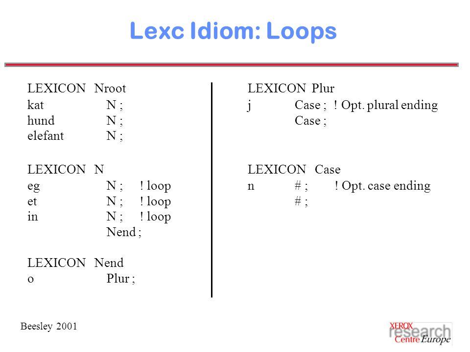 Beesley 2001 Lexc Idiom: Loops LEXICON Nroot LEXICON Plur katN ;jCase ; .