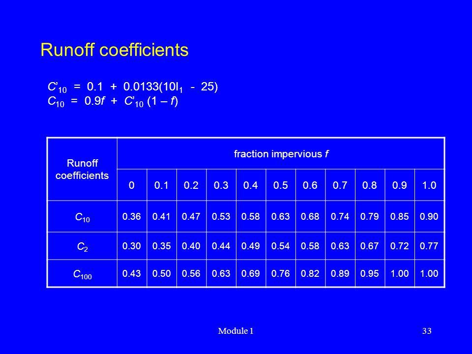 Module 133 Runoff coefficients fraction impervious f 00.10.20.30.40.50.60.70.80.91.0 C 10 0.360.410.470.530.580.630.680.740.790.850.90 C2C2 0.300.350.