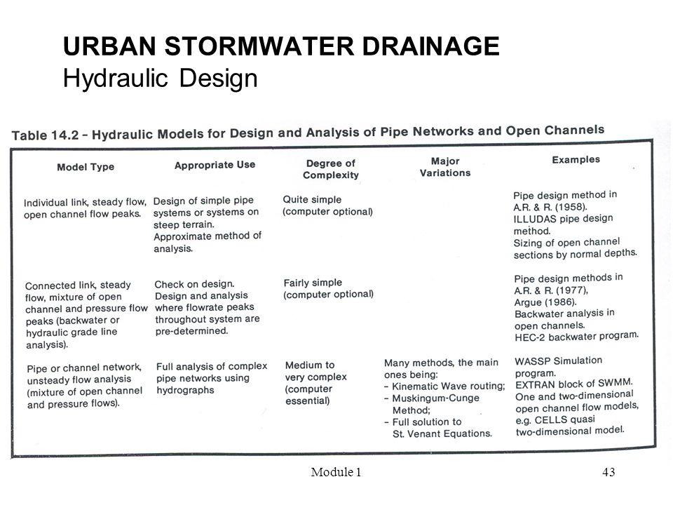 Module 143 URBAN STORMWATER DRAINAGE Hydraulic Design