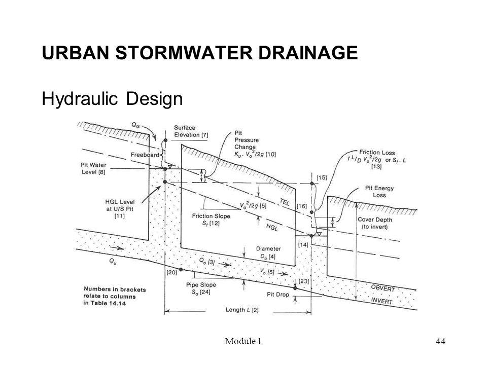 Module 144 URBAN STORMWATER DRAINAGE Hydraulic Design