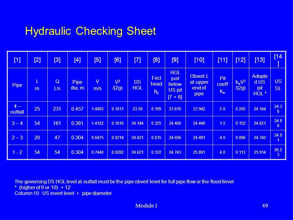 Module 149 Hydraulic Checking Sheet [1][2][3][4][5][6][7][8][9][10][11][12][13] [14 ] Pipe LmLm Q L/s Pipe dia, m V m/s V 2 /(2g) DS HGL Frict head h