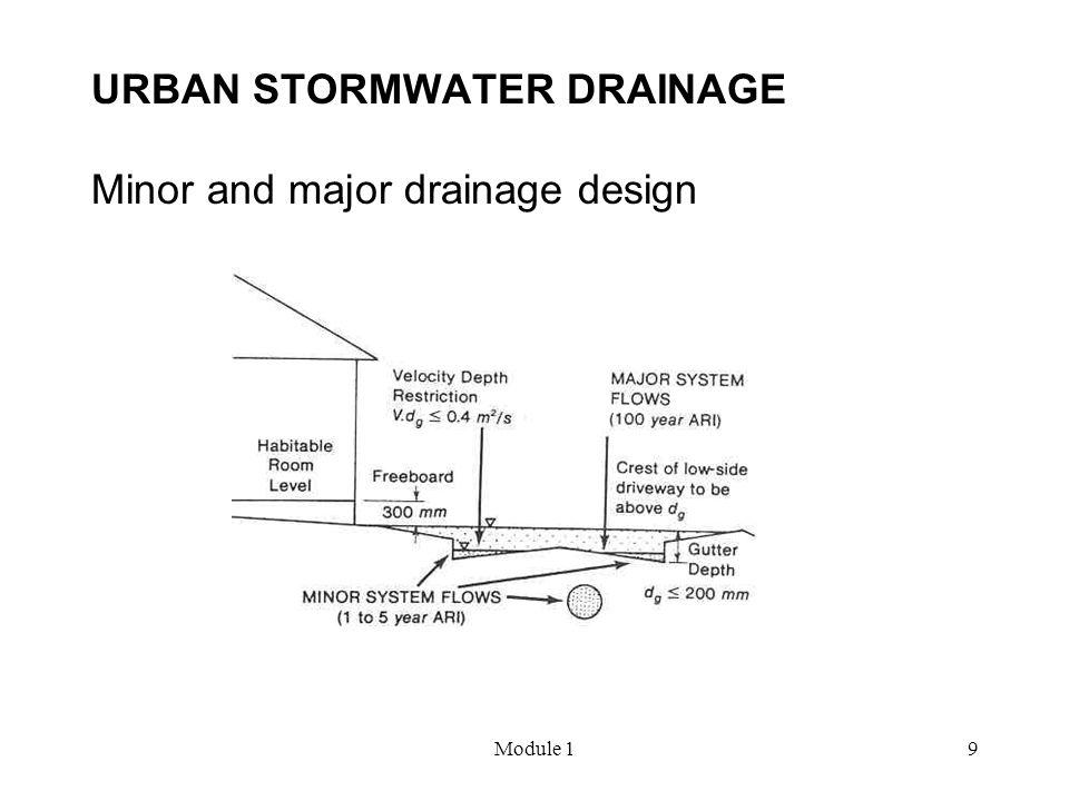 Module 19 URBAN STORMWATER DRAINAGE Minor and major drainage design