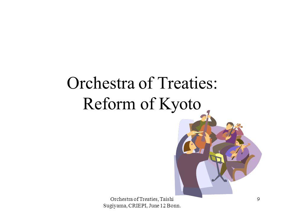 Orchestra of Treaties, Taishi Sugiyama, CRIEPI, June 12 Bonn. 9 Orchestra of Treaties: Reform of Kyoto