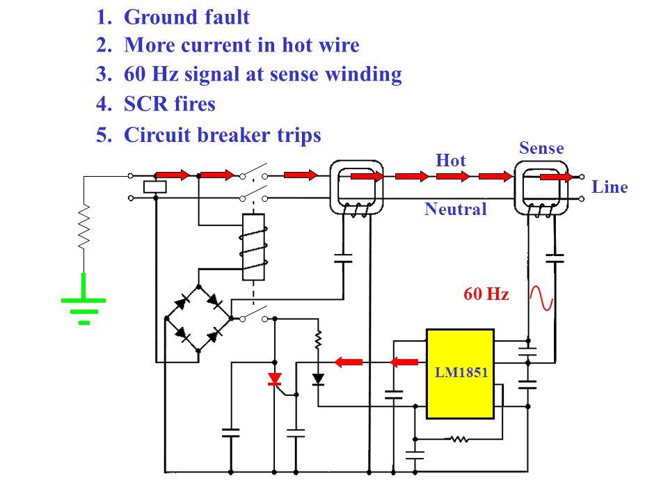 Hot Neutral Line LM1851 Sense 60 Hz 1. Ground fault 2.