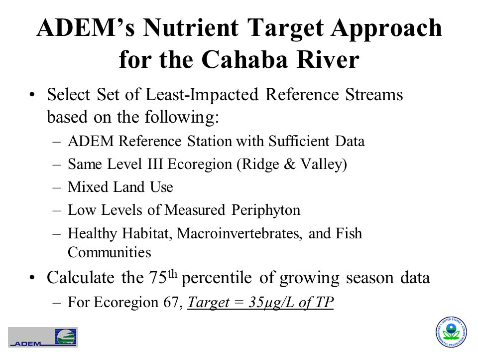 ADEM's Nutrient Target Approach for the Cahaba River Select Set of Least-Impacted Reference Streams based on the following: –ADEM Reference Station with Sufficient Data –Same Level III Ecoregion (Ridge & Valley) –Mixed Land Use –Low Levels of Measured Periphyton –Healthy Habitat, Macroinvertebrates, and Fish Communities Calculate the 75 th percentile of growing season data –For Ecoregion 67, Target = 35µg/L of TP