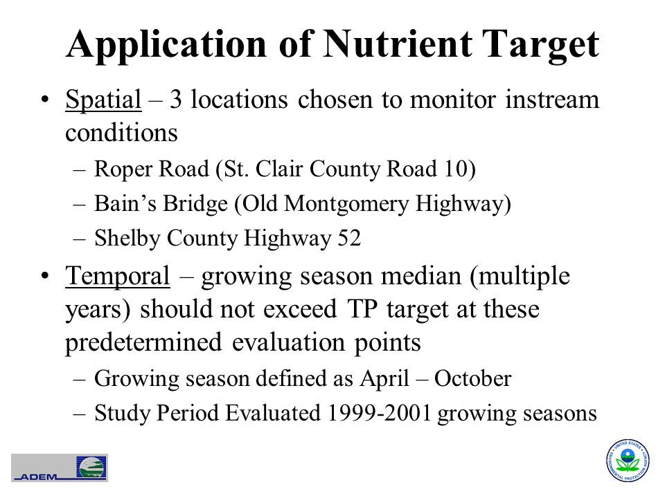 Application of Nutrient Target Spatial – 3 locations chosen to monitor instream conditions –Roper Road (St.