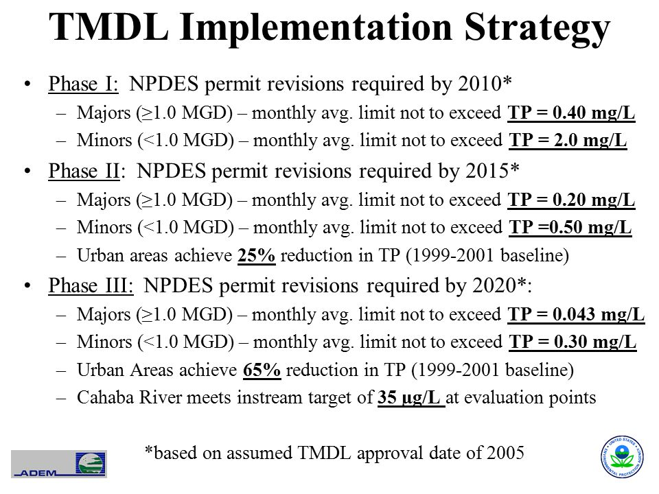 Phase I: NPDES permit revisions required by 2010* –Majors (≥1.0 MGD) – monthly avg. limit not to exceed TP = 0.40 mg/L –Minors (<1.0 MGD) – monthly av