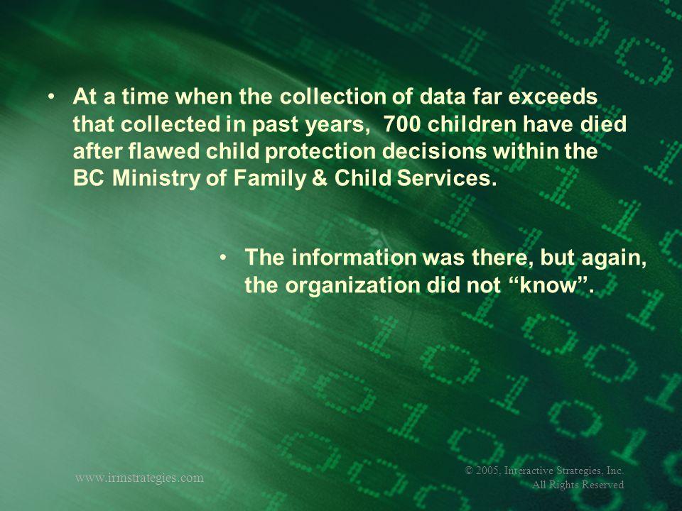 www.irmstrategies.com © 2005, Interactive Strategies, Inc.