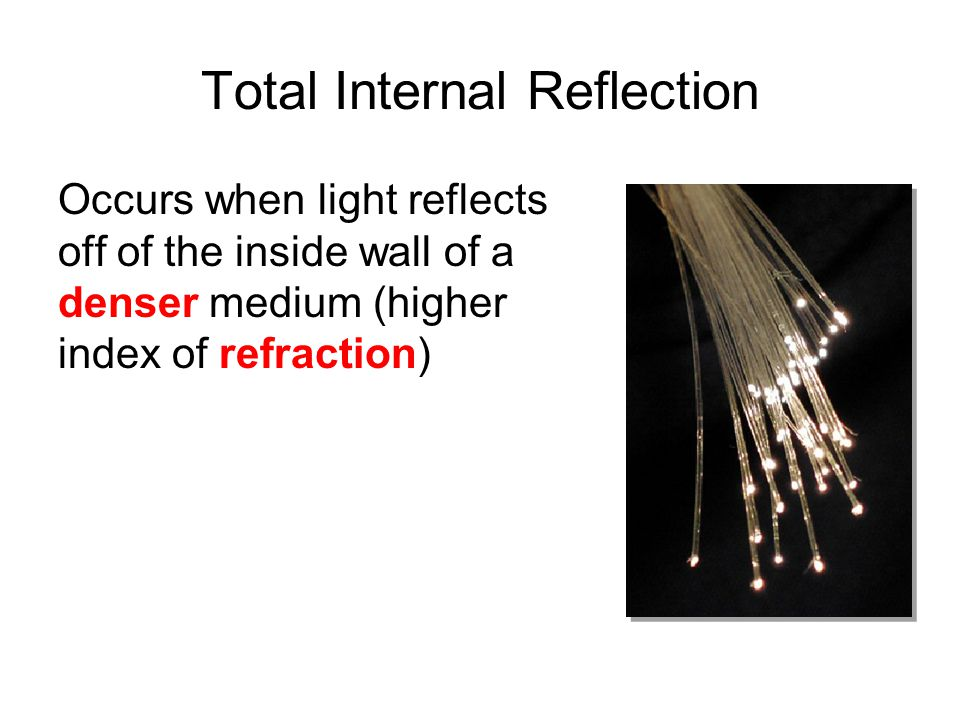 Total Internal Reflection Occurs when light reflects off of the inside wall of a denser medium (higher index of refraction)