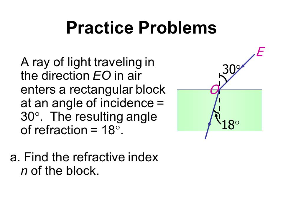 Practice Problems A ray of light traveling in the direction EO in air enters a rectangular block at an angle of incidence = 30 . The resulting angle
