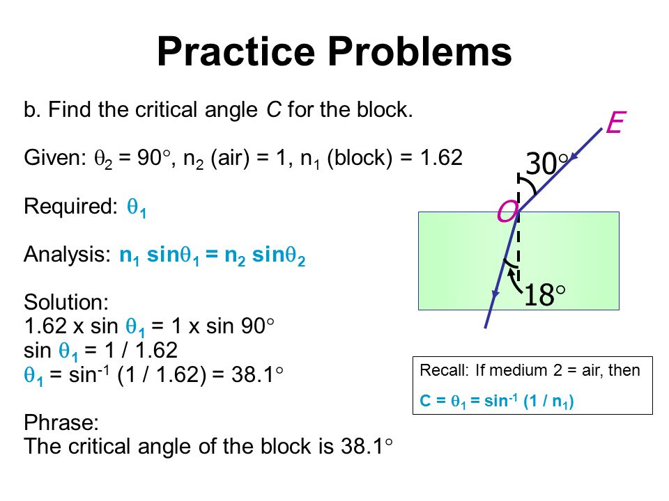 Practice Problems b. Find the critical angle C for the block. Given:  2 = 90 , n 2 (air) = 1, n 1 (block) = 1.62 Required:  1 Analysis: n 1 sin  1