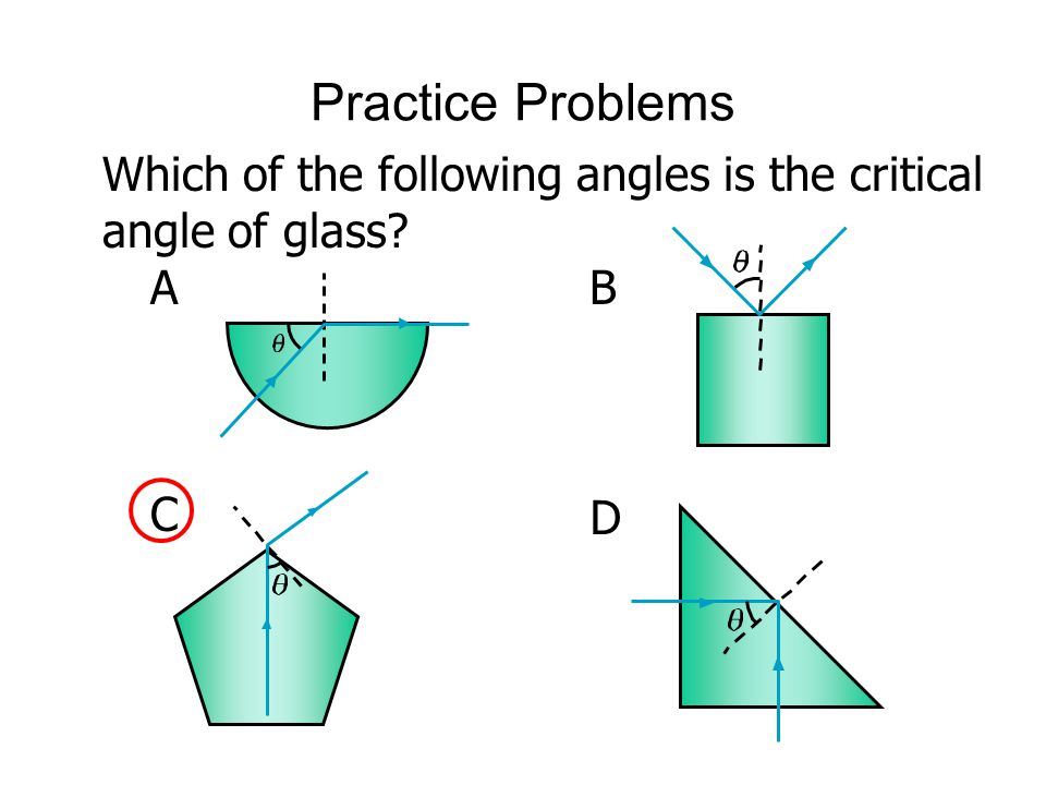 Practice Problems Which of the following angles is the critical angle of glass? A B D C