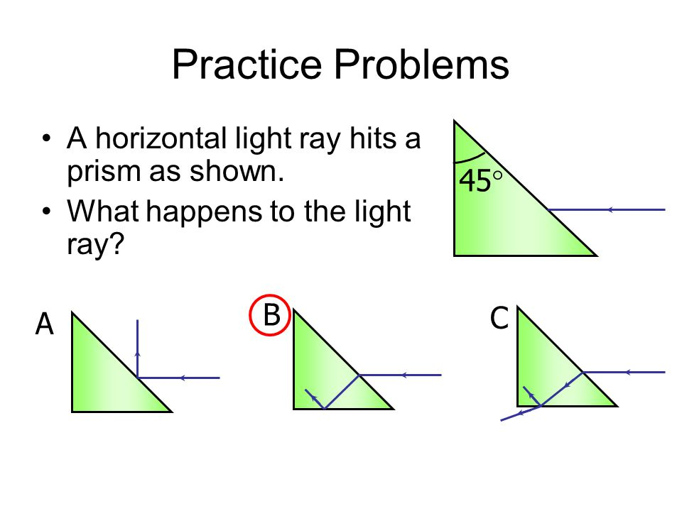 A horizontal light ray hits a prism as shown. What happens to the light ray? Practice Problems 45  A B C