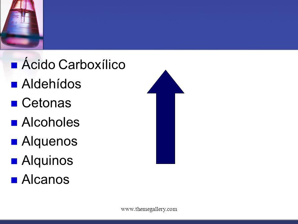 www.themegallery.com Ácido Carboxílico Aldehídos Cetonas Alcoholes Alquenos Alquinos Alcanos