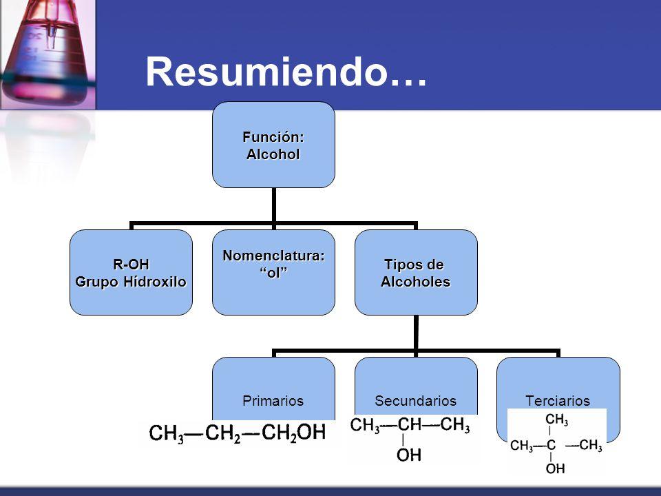"""Resumiendo…Función:Alcohol R-OH Grupo Hídroxilo Nomenclatura:""""ol"""" Tipos de Alcoholes PrimariosSecundariosTerciarios"""