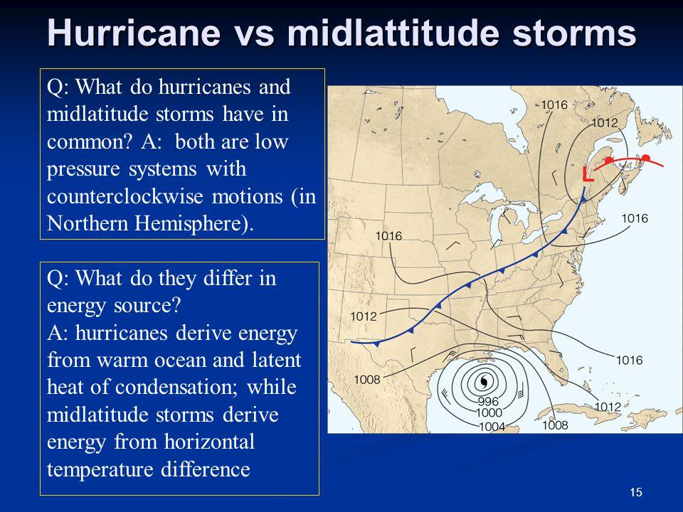 Hurricane vs midlattitude storms Q: What do hurricanes and midlatitude storms have in common.