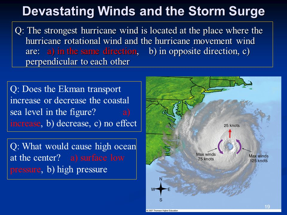 Devastating Winds and the Storm Surge Q: The strongest hurricane wind is located at the place where the hurricane rotational wind and the hurricane movement wind are: a) in the same direction, b) in opposite direction, c) perpendicular to each other Q: Does the Ekman transport increase or decrease the coastal sea level in the figure.