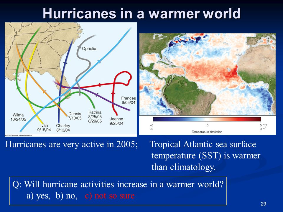 Hurricanes in a warmer world 29 Hurricanes are very active in 2005; Tropical Atlantic sea surface temperature (SST) is warmer than climatology.