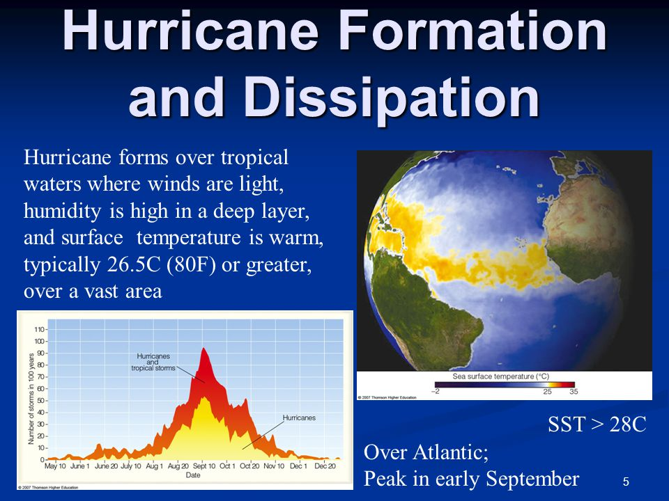 Hurricane Formation and Dissipation Hurricane forms over tropical waters where winds are light, humidity is high in a deep layer, and surface temperature is warm, typically 26.5C (80F) or greater, over a vast area SST > 28C Over Atlantic; Peak in early September 5