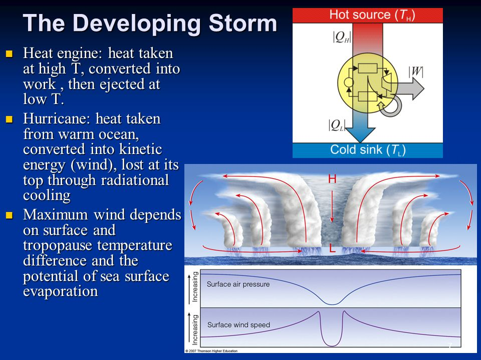 The Developing Storm Heat engine: heat taken at high T, converted into work, then ejected at low T.