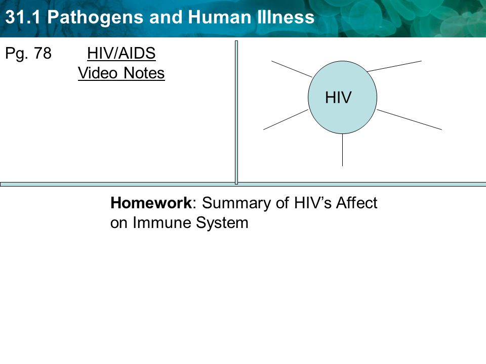31.1 Pathogens and Human Illness Pg.