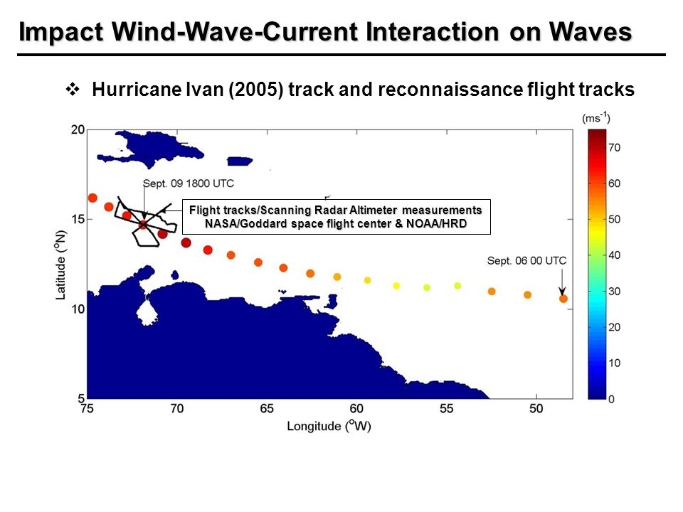  Hurricane Ivan (2005) track and reconnaissance flight tracks Flight tracks/Scanning Radar Altimeter measurements NASA/Goddard space flight center & NOAA/HRD Impact Wind-Wave-Current Interaction on Waves