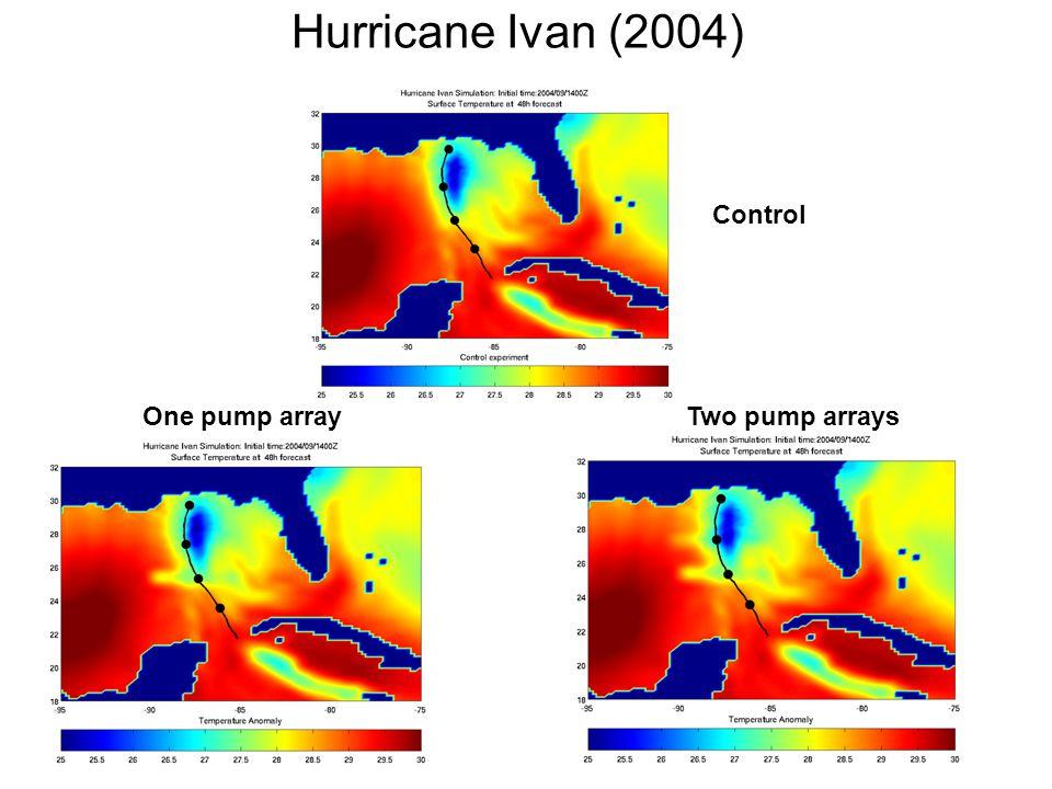 Hurricane Ivan (2004) One pump arrayTwo pump arrays Control