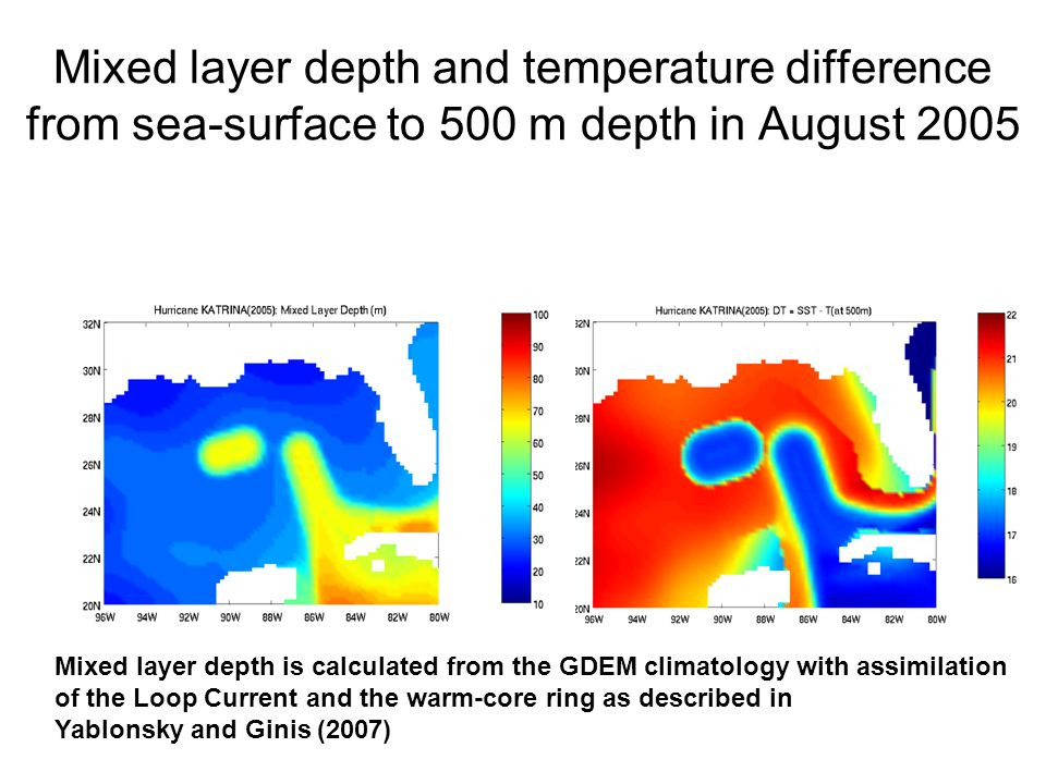 Mixed layer depth and temperature difference from sea-surface to 500 m depth in August 2005 Mixed layer depth is calculated from the GDEM climatology with assimilation of the Loop Current and the warm-core ring as described in Yablonsky and Ginis (2007)