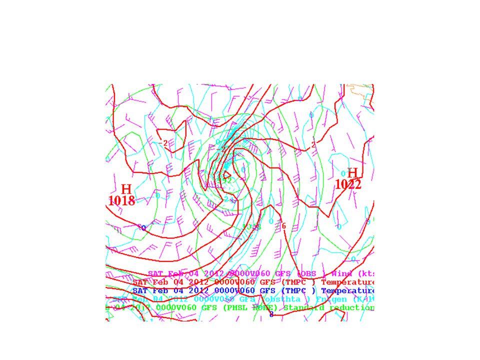 Numerical Simulation of the Dec.