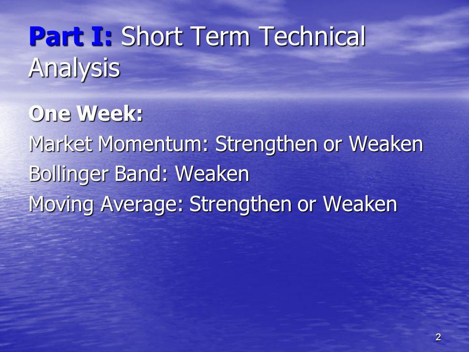 2 Part I: Short Term Technical Analysis One Week: Market Momentum: Strengthen or Weaken Bollinger Band: Weaken Moving Average: Strengthen or Weaken