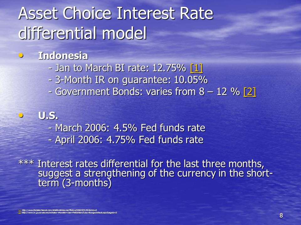 8 Asset Choice Interest Rate differential model Indonesia Indonesia - Jan to March BI rate: 12.75% [1] [1] - 3-Month IR on guarantee: 10.05% - Governm