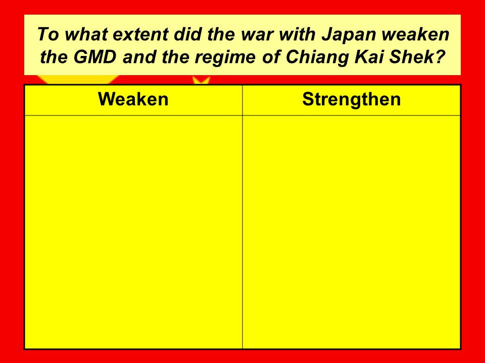 To what extent did the war with Japan weaken the GMD and the regime of Chiang Kai Shek.