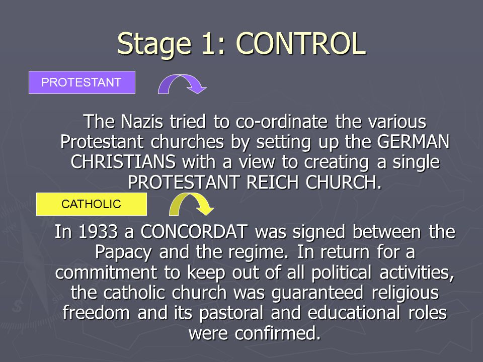 Stage 1: CONTROL The Nazis tried to co-ordinate the various Protestant churches by setting up the GERMAN CHRISTIANS with a view to creating a single PROTESTANT REICH CHURCH.