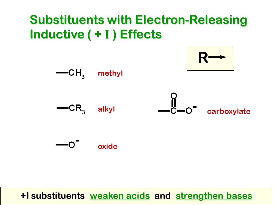 Substituents with Electron-Withdrawing ( - I ) Inductive Effects ( - I ) Inductive Effects -I substituents strengthen acids and weaken bases carboxyl