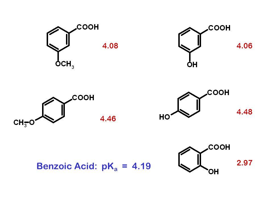 Benzoic Acid: pK a = 4.19 ortho meta para ortho meta para