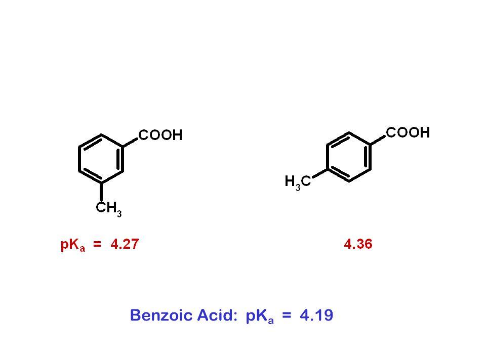 Benzoic Acid: pK a = 4.19 2.97 4.06 4.48 4.08 4.46