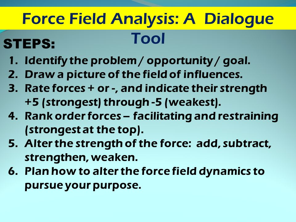 Force Field Analysis: A Dialogue Tool 1.Identify the problem / opportunity / goal.