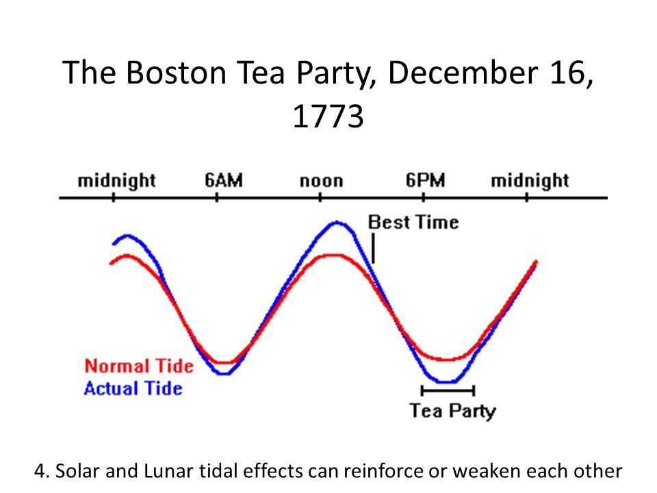 The Boston Tea Party, December 16, 1773 4.