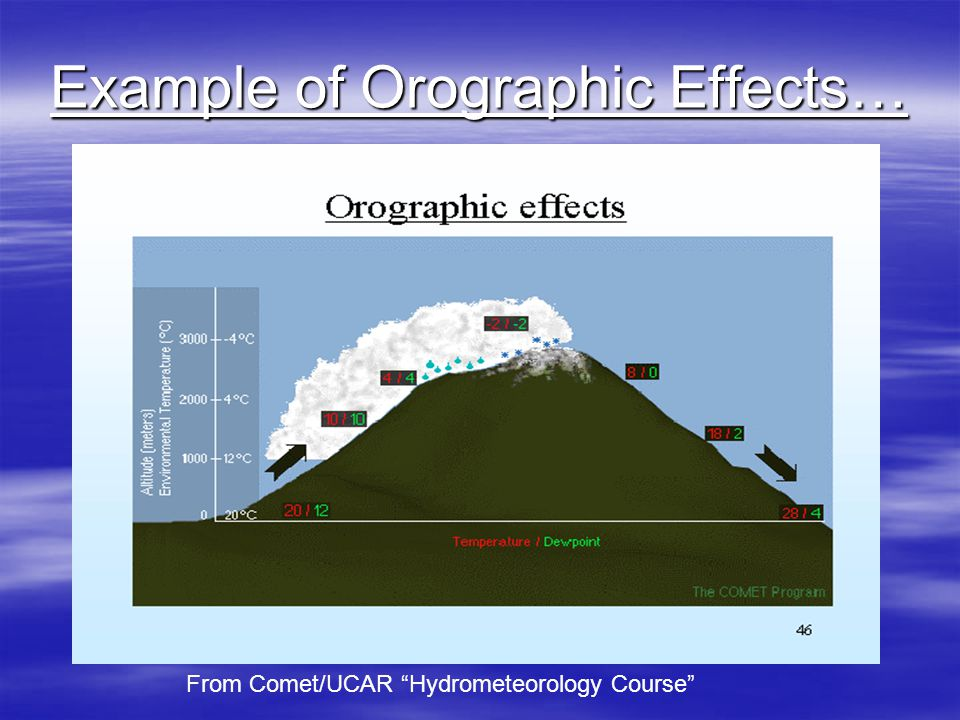 "Example of Orographic Effects… From Comet/UCAR ""Hydrometeorology Course"""