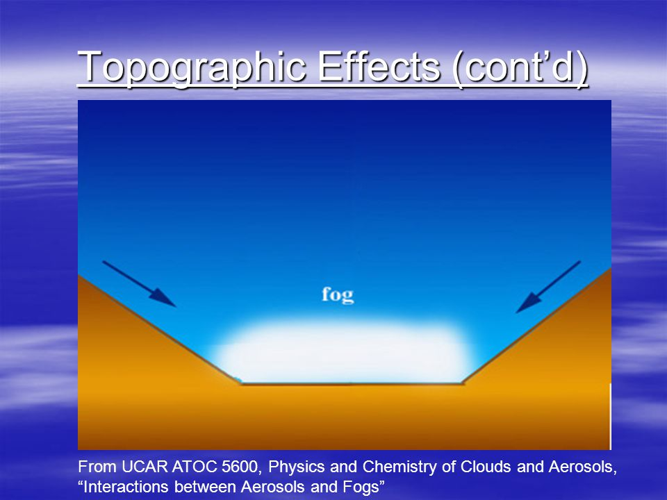 "Topographic Effects (cont'd) From UCAR ATOC 5600, Physics and Chemistry of Clouds and Aerosols, ""Interactions between Aerosols and Fogs"""